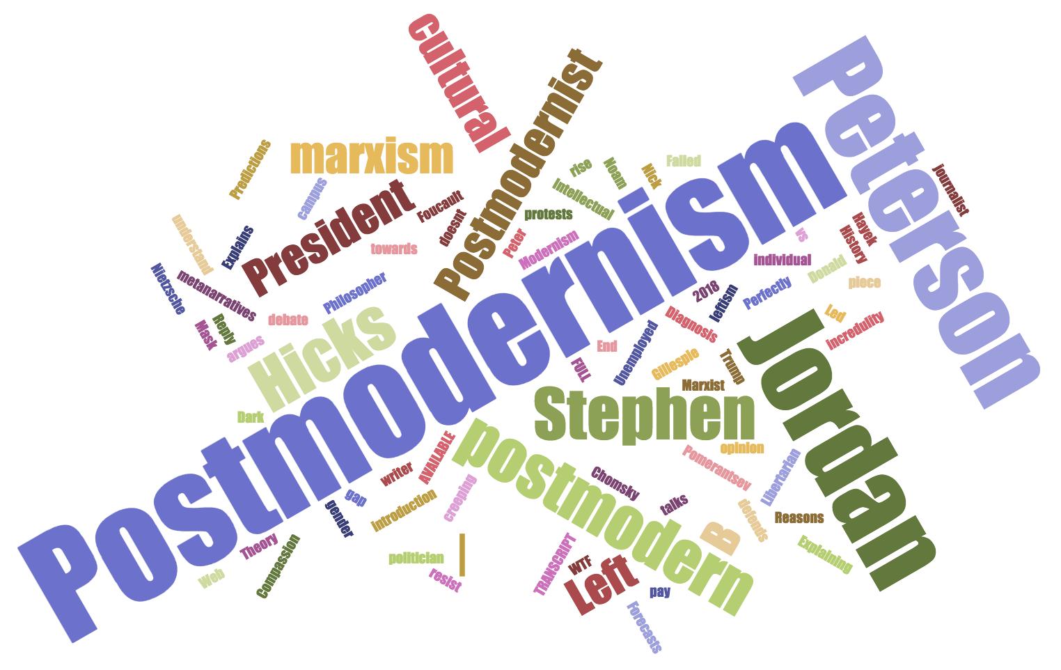 Póstmódernismi og sjálfsmyndarpólitík