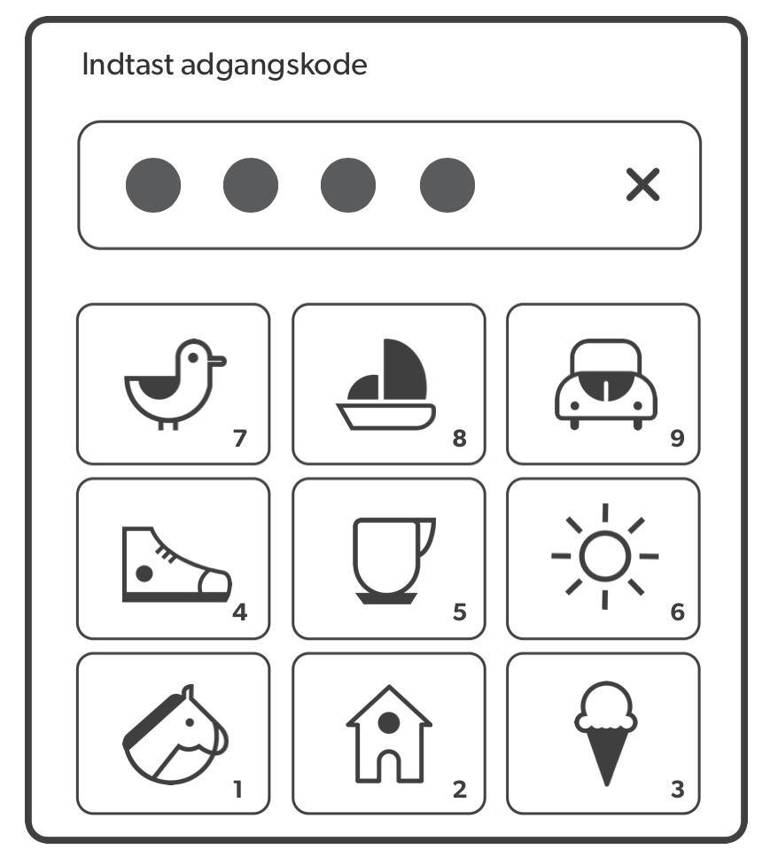 Frá og með í dag nota nemendur myndir í stað aðgangsorðs